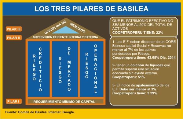Basilea cuadro 1